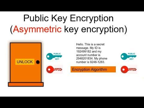 [ERT ICT Teaching] (English) Public Key Encryption and Digital Signature  (01 - Basic Concept)