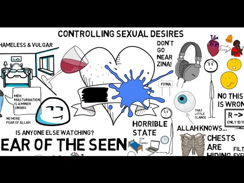 How to control erge over sex