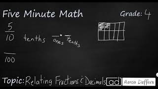 4th Grade Math Relating Fractions and Decimals