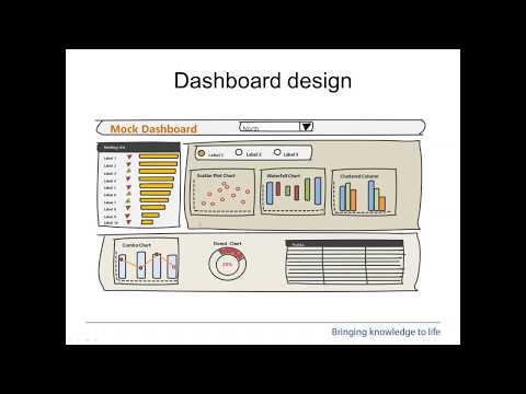 Webinar: Data Analysis & Dashboard Reporting in Excel