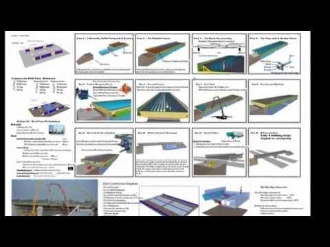 Bridge Construction Sequence & Methods