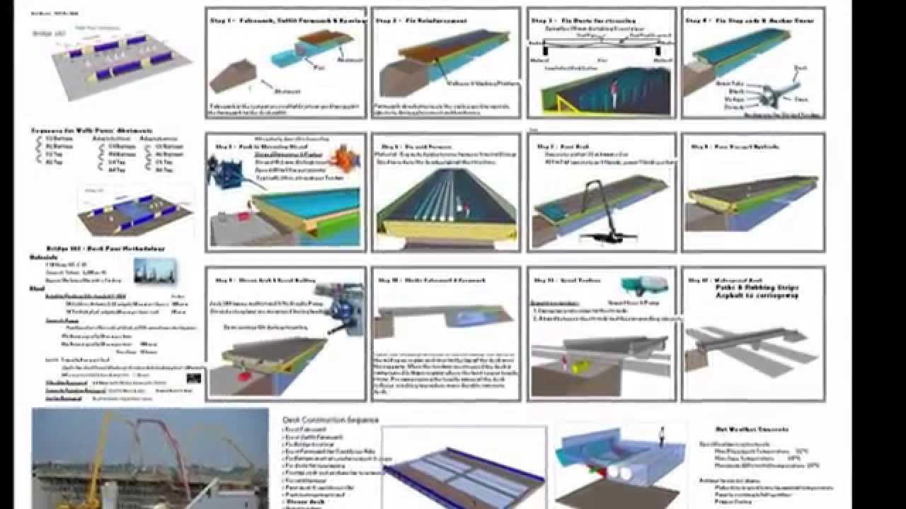 Bridge construction sequence methods youtube for Commercial building design modern construction methodology
