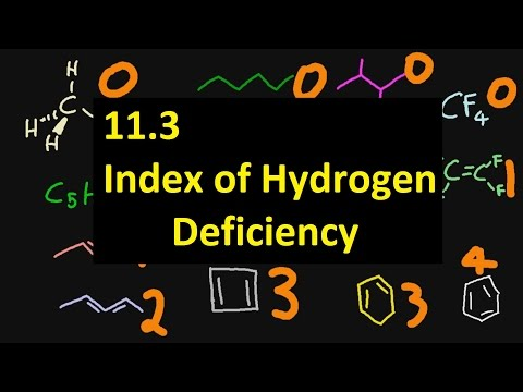 11.3 Index of Hydrogen Deficiency (IHD) [SL IB Chemistry]