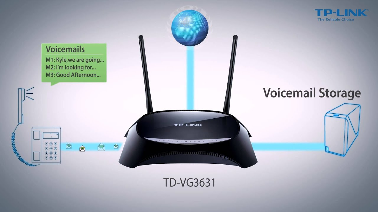 medium resolution of introducing tp link s 300mbps wireless n voip adsl2 modem router td vg3631 full hd