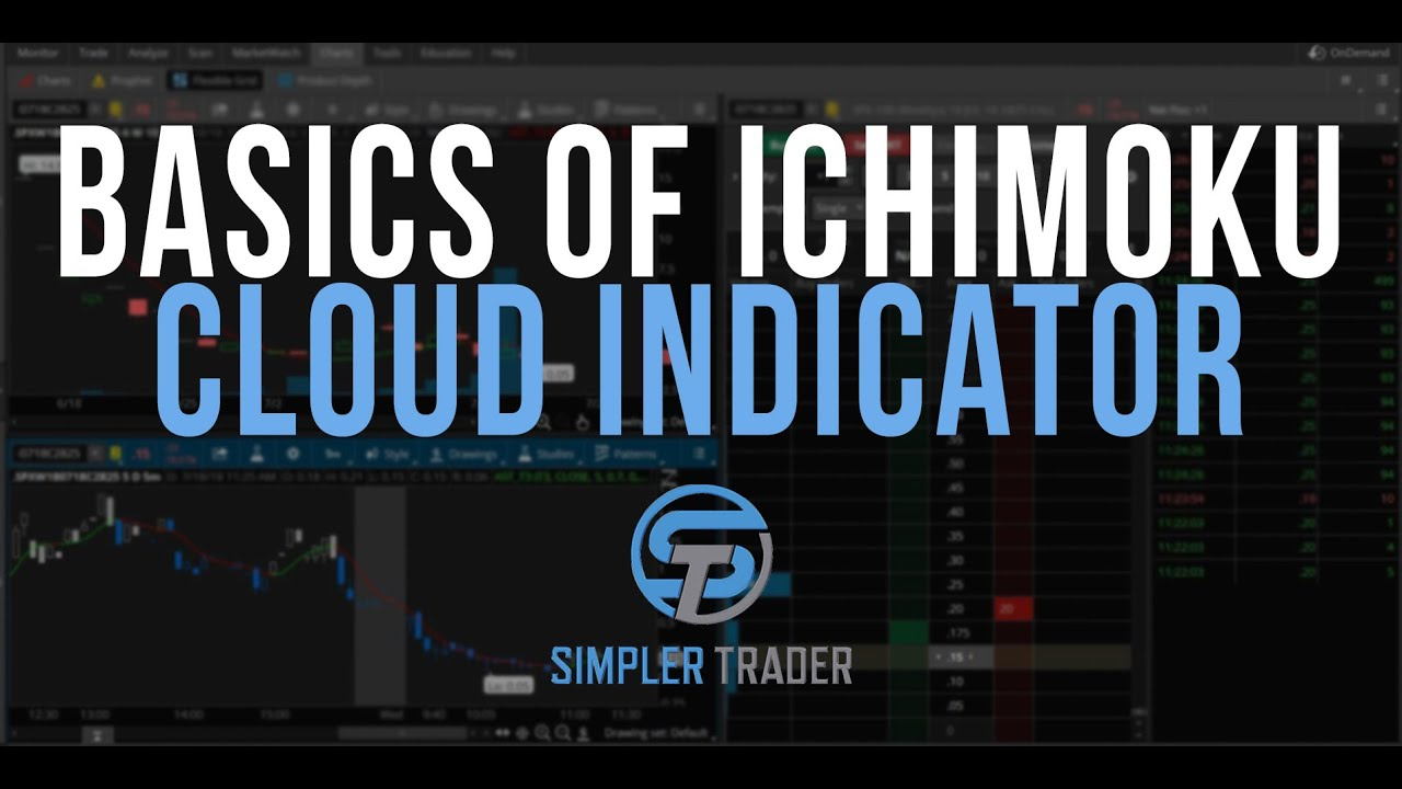 Ichimoku Cloud Thinkorswim Tutorial Youtube