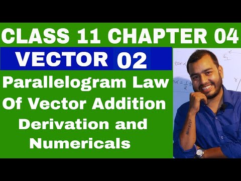 CLass 11 : Chapter 4  VECTOR 02     VECTOR ADDITION    PARALLELOGRAM LAW OF VECTOR AADDITION   
