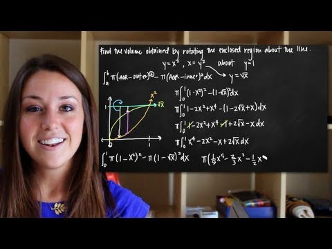 Volume of rotation: washer method about x-axis or y= (KristaKingMath)