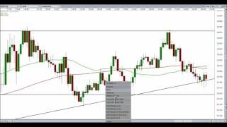 NZDCAD Live Trade - 1 Hour Chart - Forex Trading