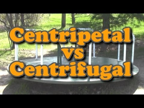 Centrifugal Force Does NOT Exist!!
