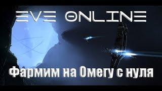 Eve Online - ABYSS - Сравнение дохода с бездн разного уровня