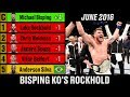 UFC Middleweight Rankings - A Complete History