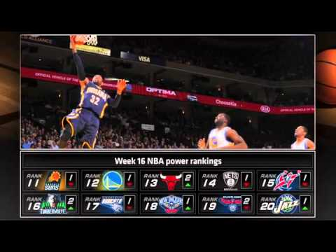 NBA   National Basketball Association Teams, Scores, Stats, News, Standings, Rumors