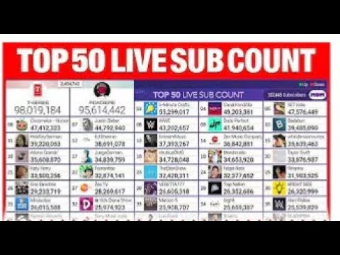 top-50-youtubers-live-sub-count---pewdiepie-vs-t-series-&-more!