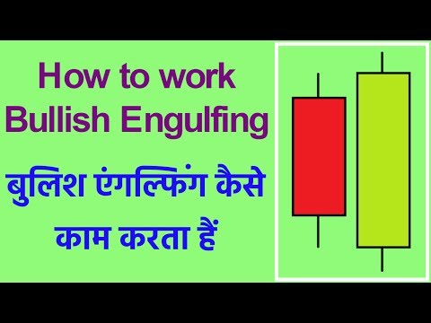 How to use Bullish Engulfing Candlestick Pattern in Hindi. Technical Analysis in Hindi