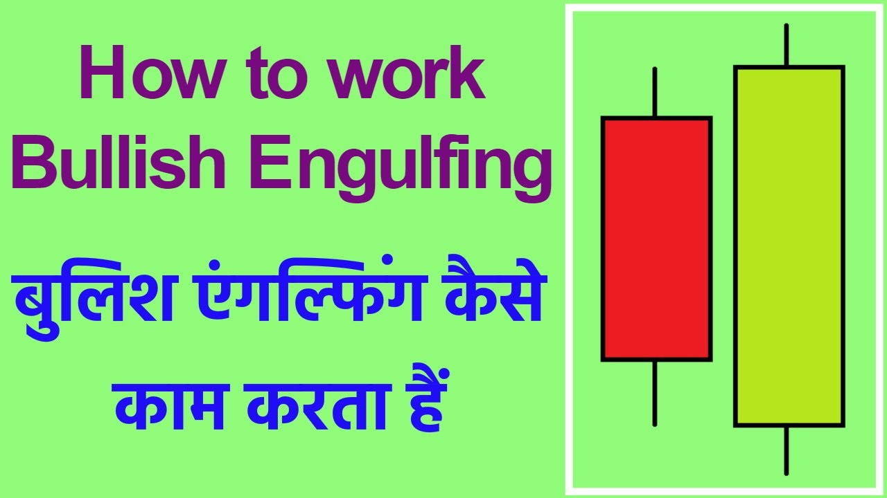 How To Read Candlestick Chart In Hindi - 10 price action