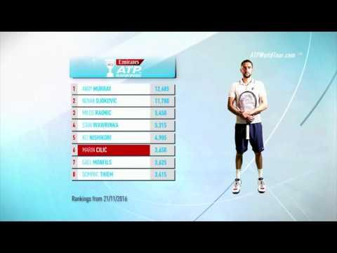 Emirates ATP Rankings 21 November 2016