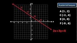 Ecuación Lineal con dos variables, Teoría y ejemplo