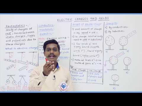 Electric Charges & Fields Part 1 Physics Board video lecture By Rao IIT Academy