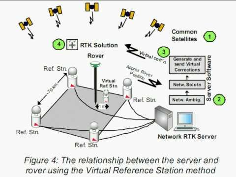 Signal Jammer Schematic Stun Gun Schematic Wiring Diagram