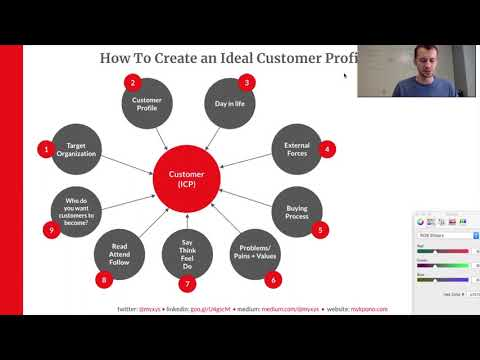 How To Create an Ideal Customer Profile (ICP): The 9 Key Elements to Understand Your Customers
