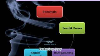 Business Process Reengineering KEL 1 Dhiani_Nian_Sigit MMUGM 58 dari UGM untuk Indonesia.wmv