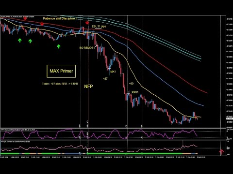 Live Trading with MAX Methods