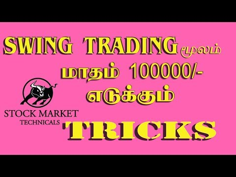 pitchfork trading strategy  in tamil | stock market technicals