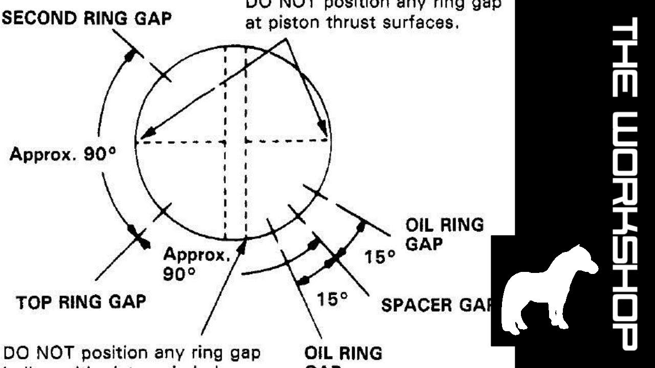 medium resolution of 6 0 piston ring diagram schema diagram database 6 0 piston ring diagram