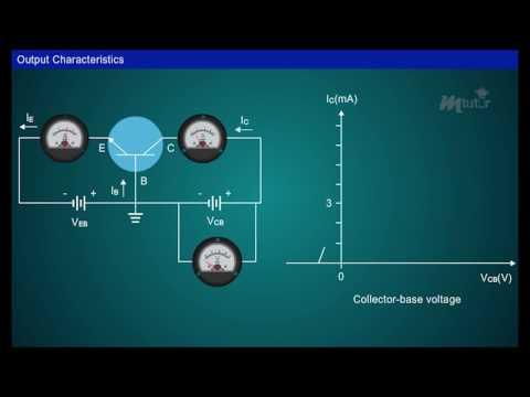 cb characteristics of a transistor 3