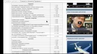 Лечение в Германии. Цены.(http://medicina-germany.ru/ Лечение в Германии. Цены., 2014-06-19T14:05:52.000Z)