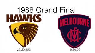 All VFL/AFL Grand Finals 1897-2017