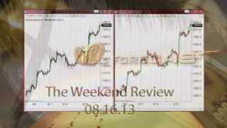 Gold Forecast 8.16.13 Gold to break 1400