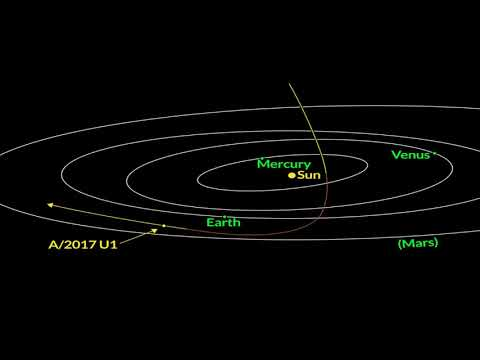 An Interstellar Asteroid Might Have Just Been Spotted For The First Time