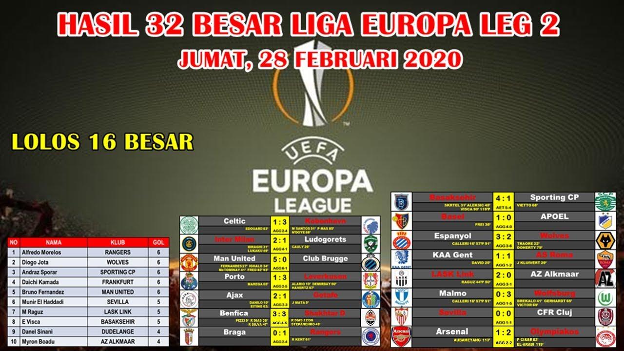 Hasil 32 Besar Liga Europa Tadi Malam Leg II ~ Manchester ...