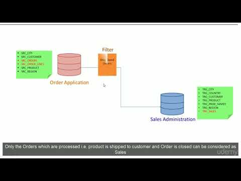 Oracle Data Integrator (ODI) 12c Developer Course : Project2-Introduction