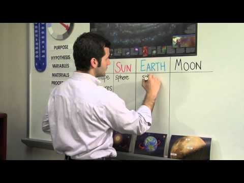 EXPLORE ACTIVITY -- 5.8 D: THE EARTH, SUN, AND MOON (Grade L