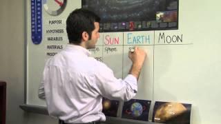 EXPLORE ACTIVITY -- 5.8 D: THE EARTH, SUN, AND MOON (Grade Level 5)