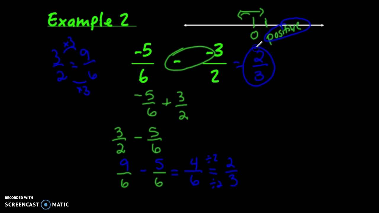Add And Subtract Fractions (with Negatives) Fractions Number Lines