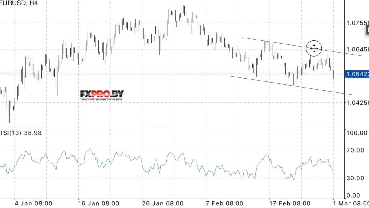 форекс прогноз евро доллар на 18.03.2016