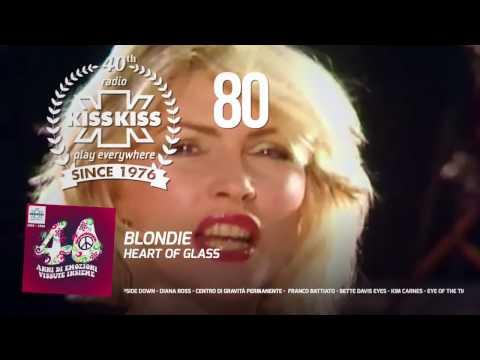 E' uscita la compilation dei 40 anni di Radio Kiss Kiss!