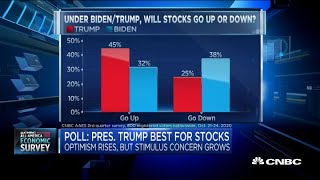 President Trump would be better for stock market, says CNBC All-America survey poll