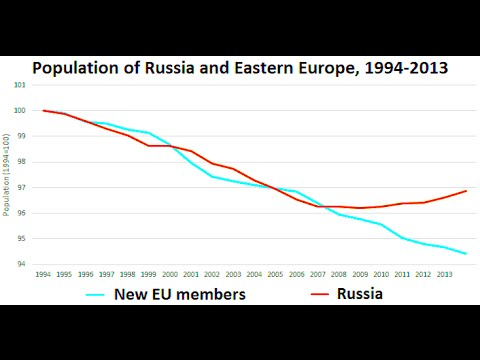 "Russia's ""demographic disaster"" is a myth"