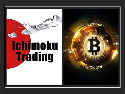 Trading Bitcoin With Ichimoku