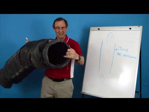 The Truth Behind A/C Duct Cleaning | Tri County Air