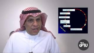 رواق : المالكي - إدارة الجودة - المحاضرة 2 الجزء 3
