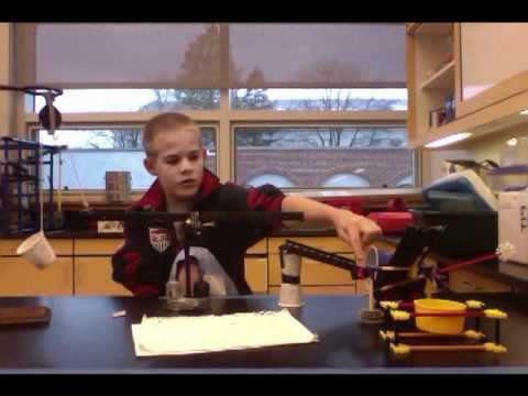 simple machine projects for middle school