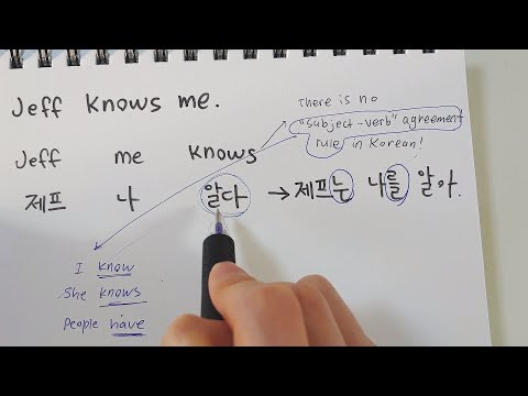 How To Make Sentences in Korean (Introduction to Korean Grammar)