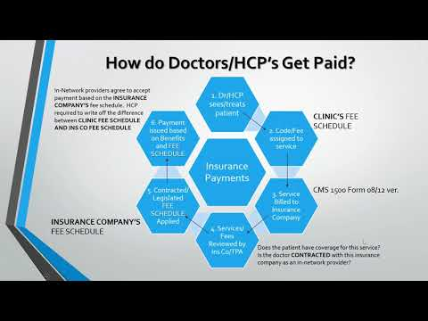 GOLD STAR MEDICAL BUSINESS SERVICES- CREDENTIALING AND CONTRACTING TRAINING