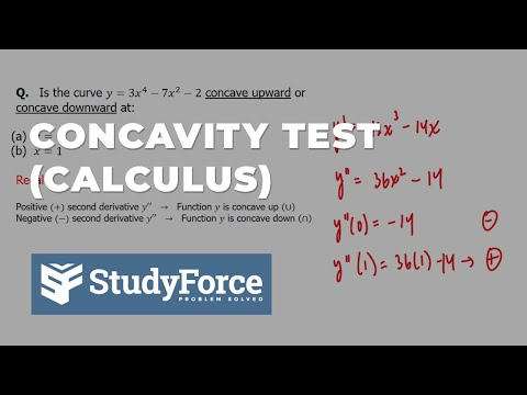 📚 How to perform the concavity test and second derivative test for a function (Part 3)
