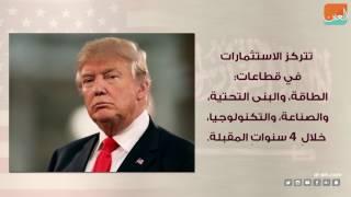 بالفيديو ..زيارة محمد بن سلمان إلى واشنطن.. تعزيز الشراكة السعودية الأمريكية